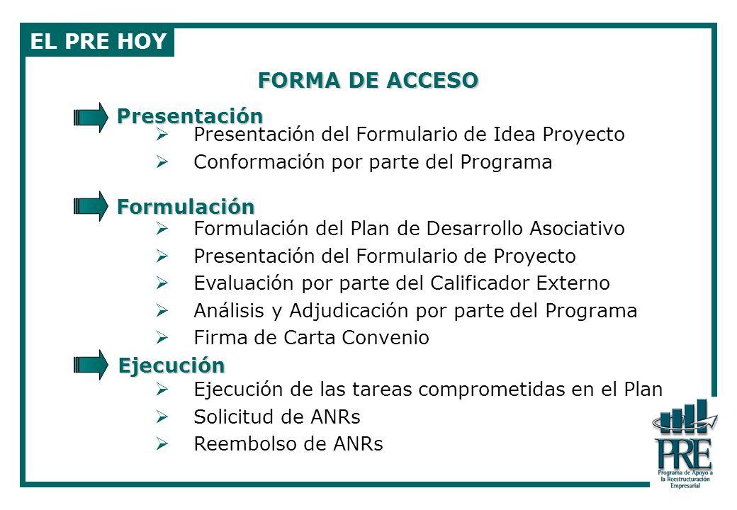 EL PRE HOY FORMA DE ACCESO Presentación Formulación Ejecución