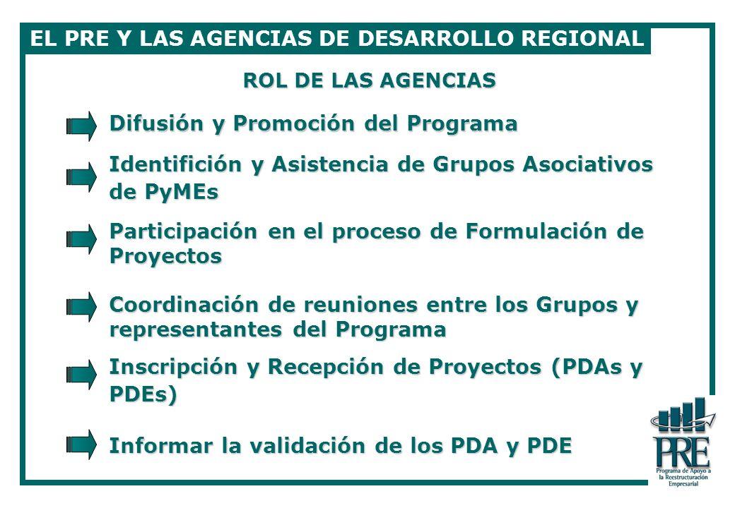 EL PRE Y LAS AGENCIAS DE DESARROLLO REGIONAL
