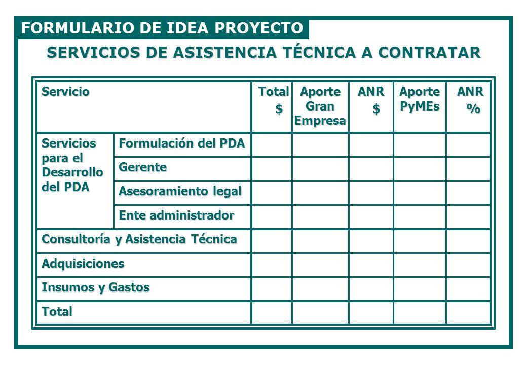 SERVICIOS DE ASISTENCIA TÉCNICA A CONTRATAR