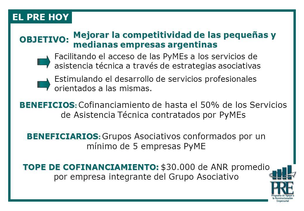 EL PRE HOY Mejorar la competitividad de las pequeñas y medianas empresas argentinas. OBJETIVO: