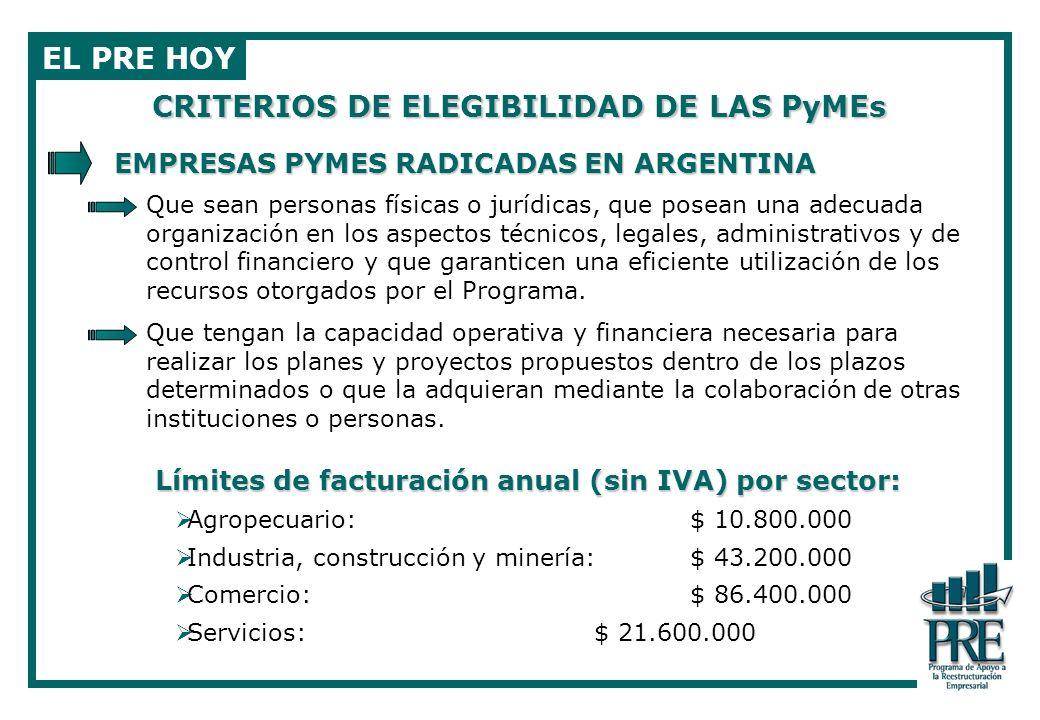 CRITERIOS DE ELEGIBILIDAD DE LAS PyMEs