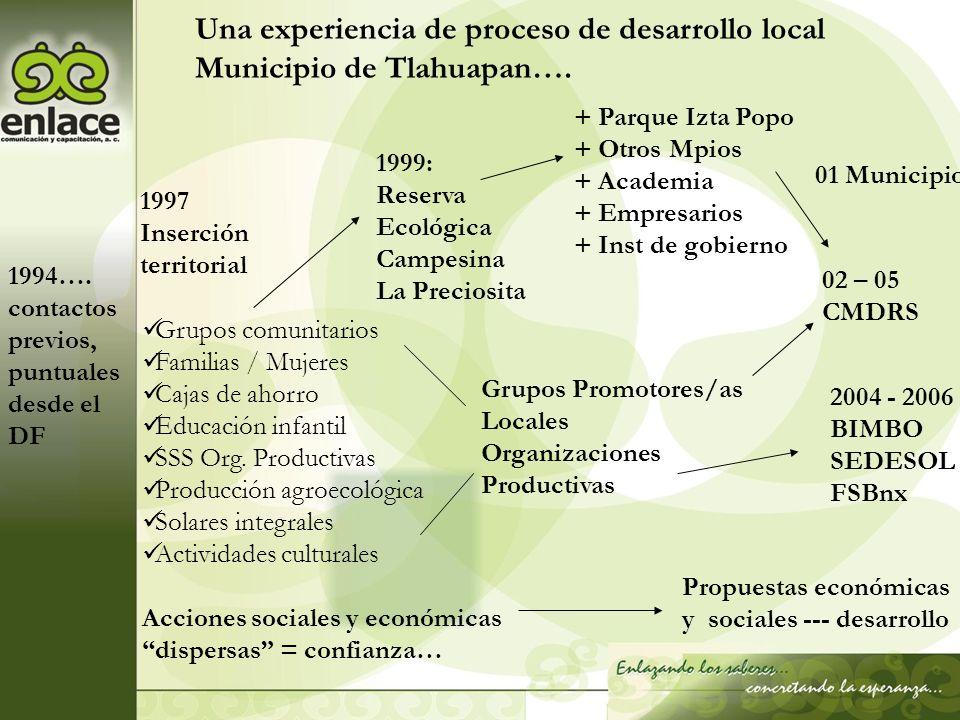 Una experiencia de proceso de desarrollo local