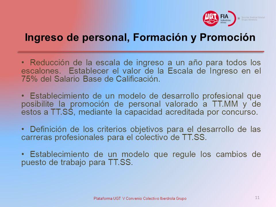 Ingreso de personal, Formación y Promoción
