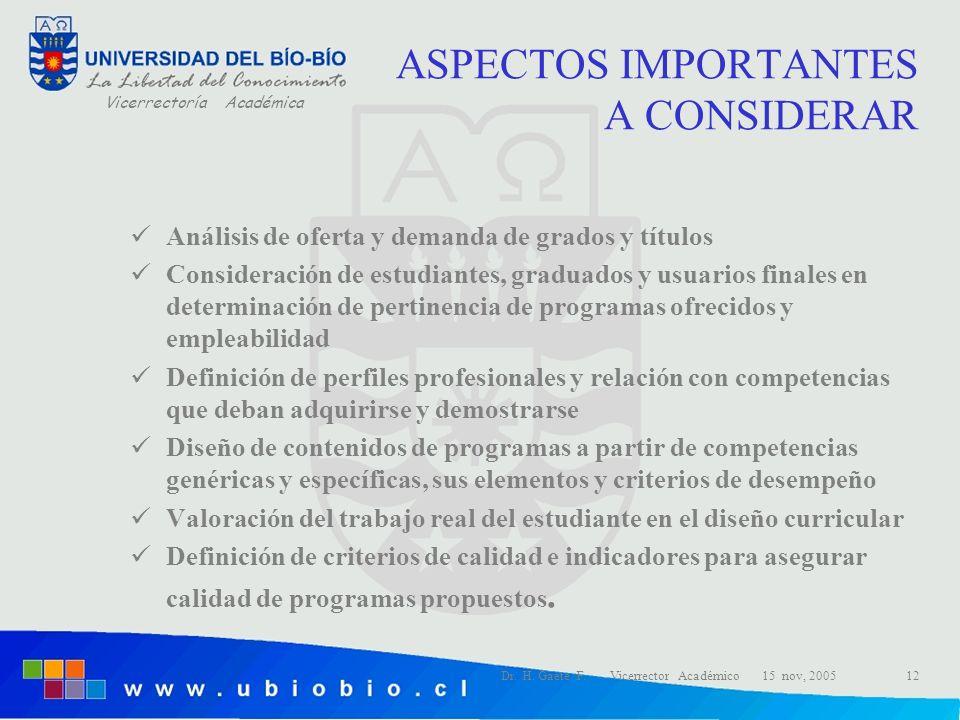 ASPECTOS IMPORTANTES A CONSIDERAR