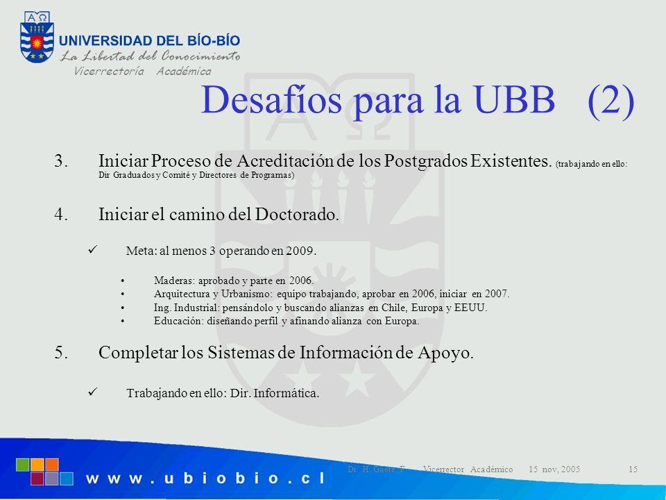 Desafíos para la UBB (2)