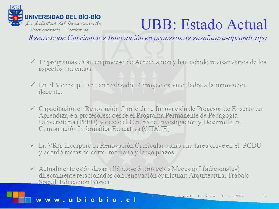 UBB: Estado Actual Renovación Curricular e Innovación en procesos de enseñanza-aprendizaje: