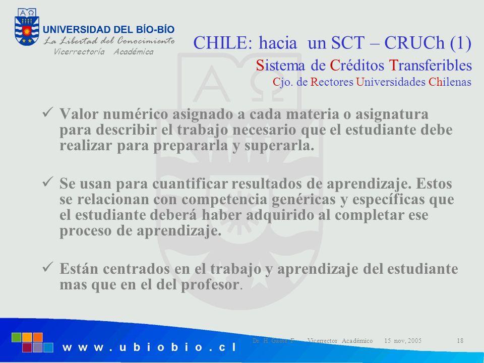 CHILE: hacia un SCT – CRUCh (1) Sistema de Créditos Transferibles Cjo