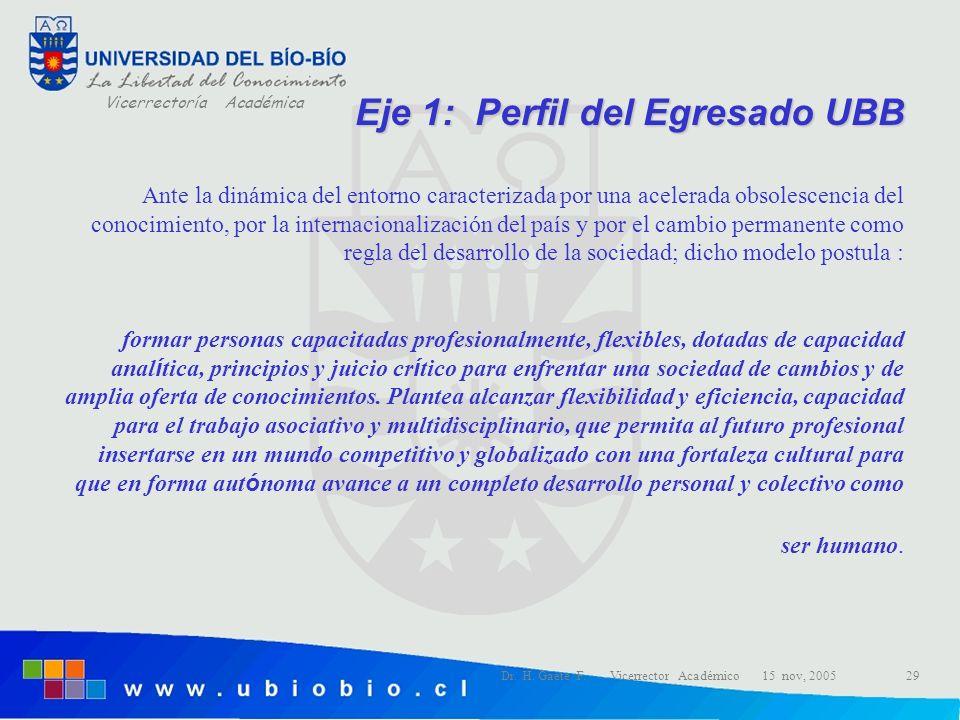Eje 1: Perfil del Egresado UBB