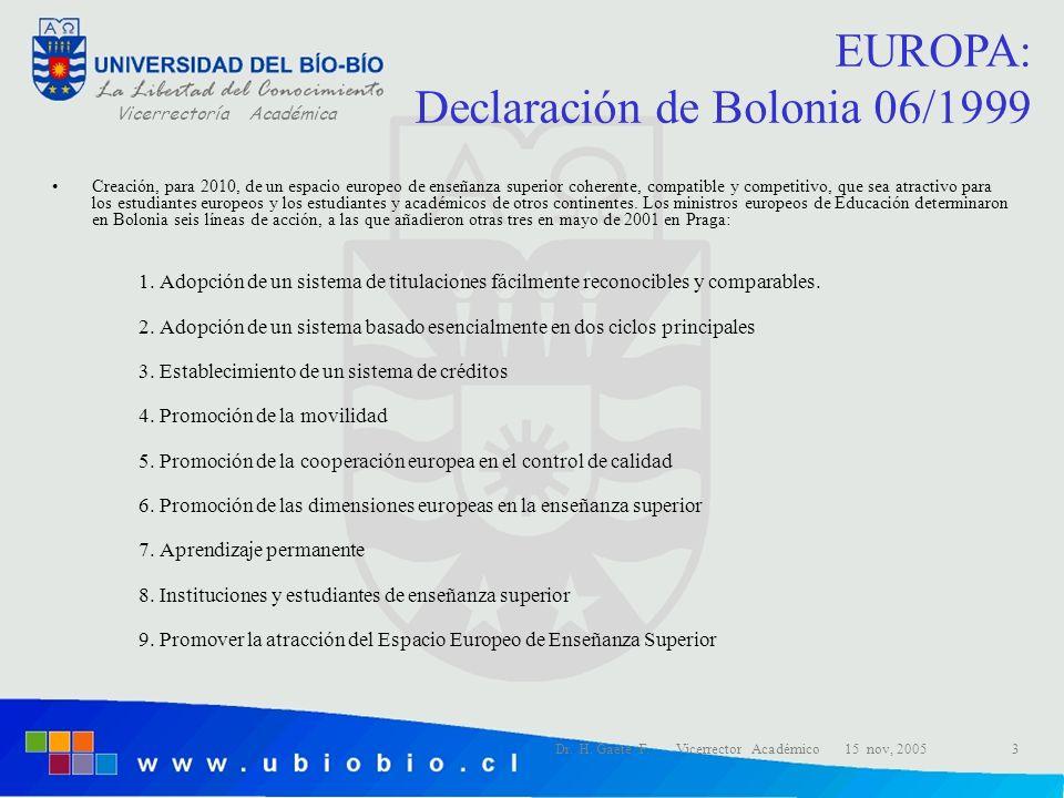 EUROPA: Declaración de Bolonia 06/1999