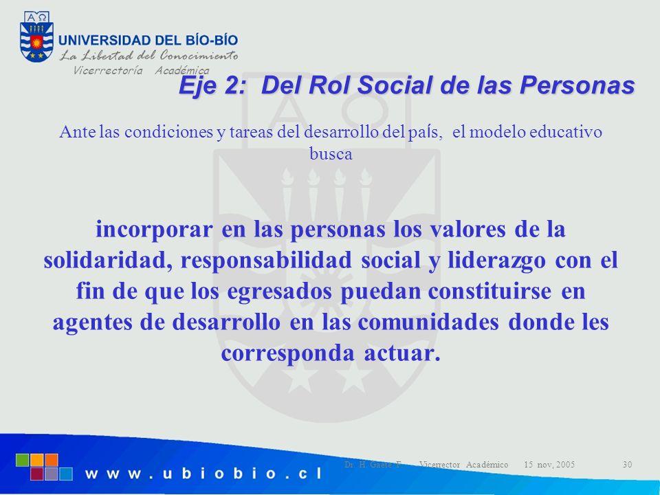 Eje 2: Del Rol Social de las Personas