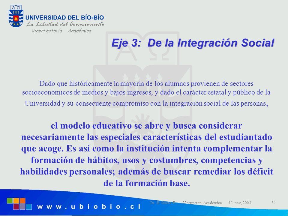 Eje 3: De la Integración Social