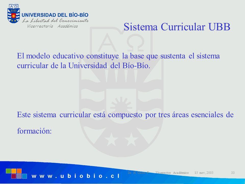 Sistema Curricular UBB