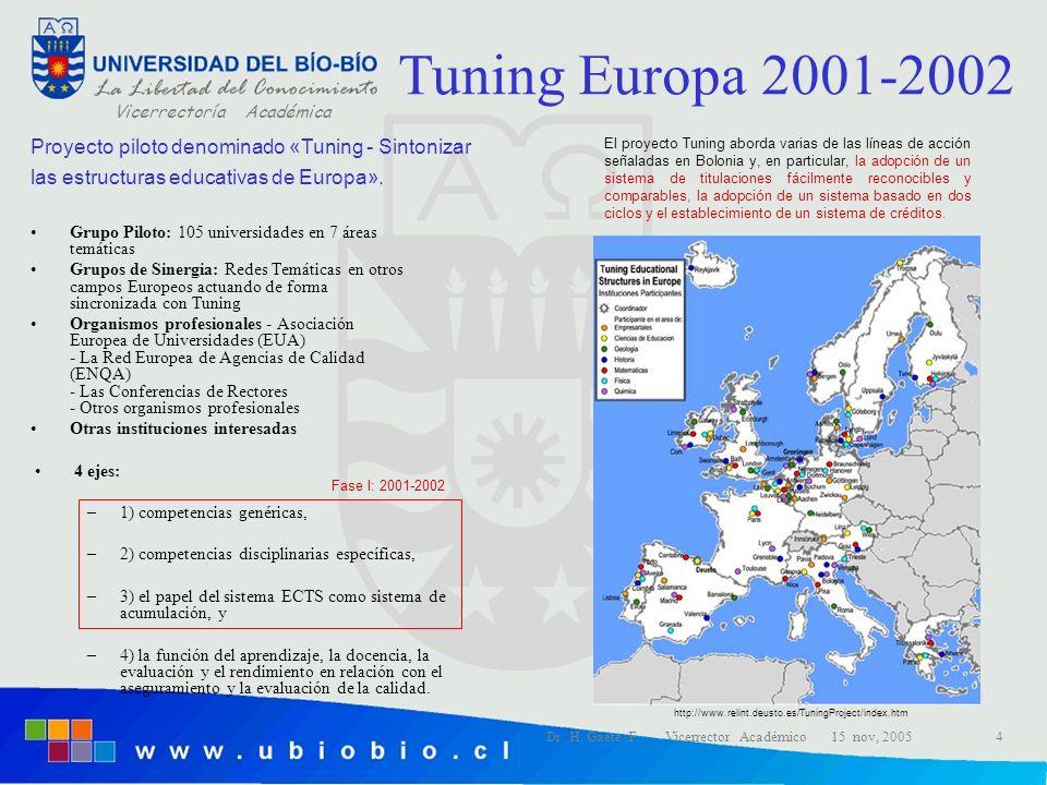 Tuning Europa 2001-2002 Proyecto piloto denominado «Tuning - Sintonizar las estructuras educativas de Europa».