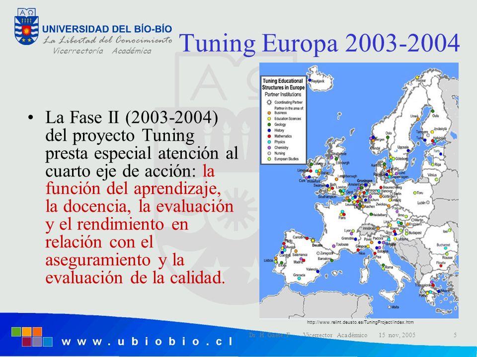 Tuning Europa 2003-2004