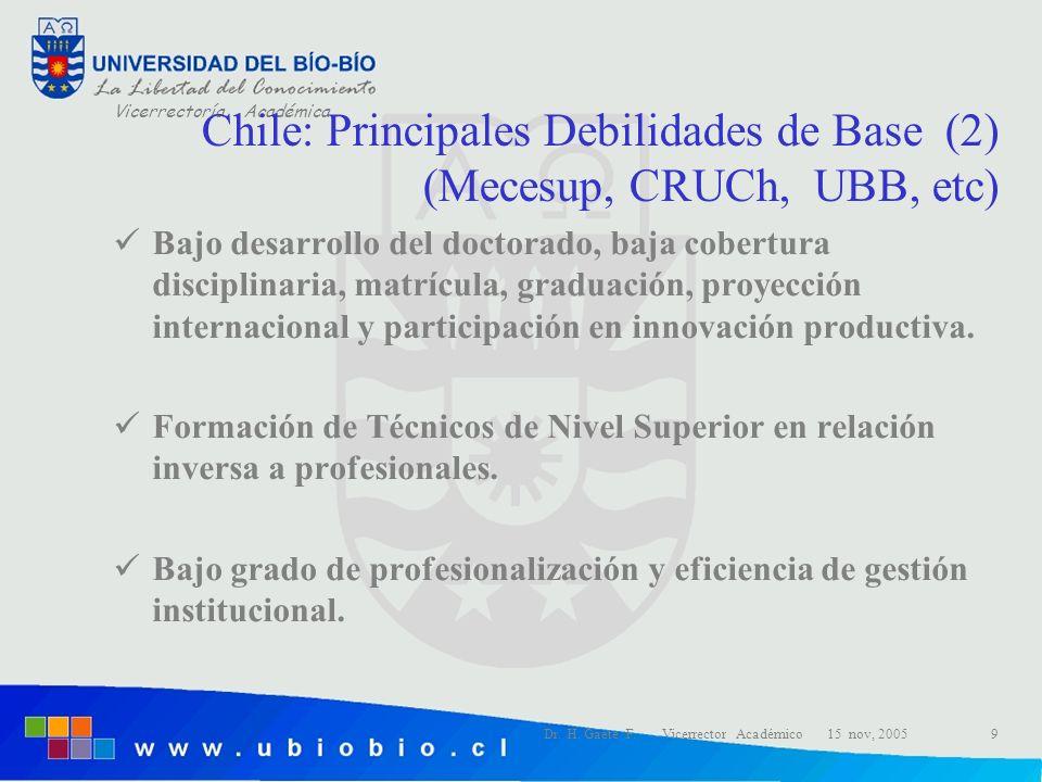 Chile: Principales Debilidades de Base (2) (Mecesup, CRUCh, UBB, etc)