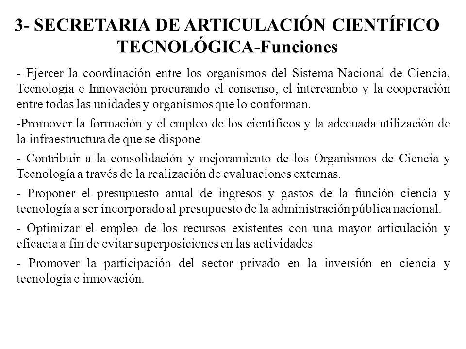 3- SECRETARIA DE ARTICULACIÓN CIENTÍFICO TECNOLÓGICA-Funciones