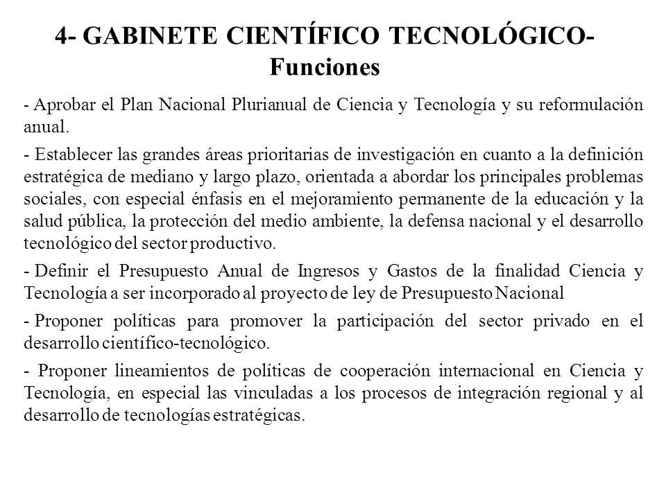 4- GABINETE CIENTÍFICO TECNOLÓGICO-Funciones