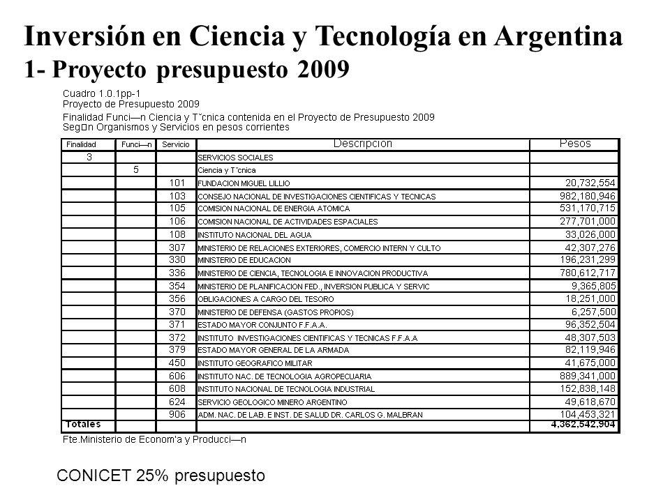 Inversión en Ciencia y Tecnología en Argentina 1- Proyecto presupuesto 2009