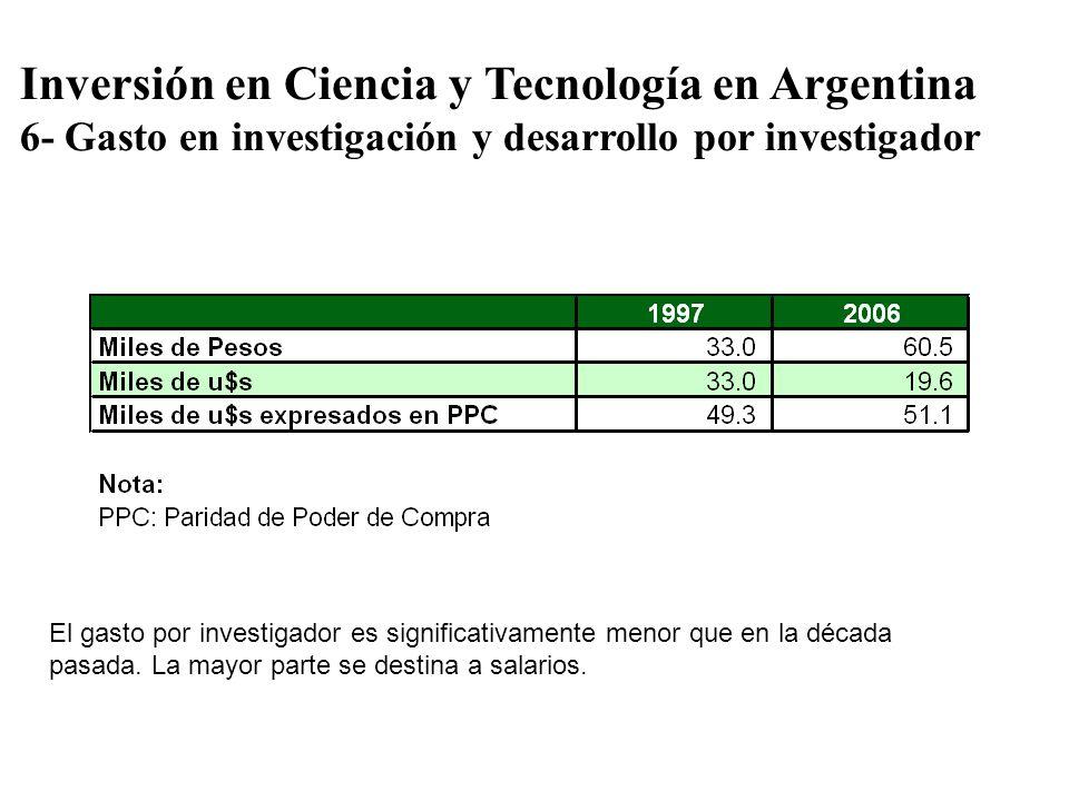 Inversión en Ciencia y Tecnología en Argentina 6- Gasto en investigación y desarrollo por investigador