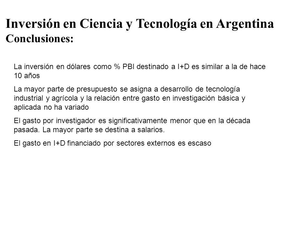 Inversión en Ciencia y Tecnología en Argentina Conclusiones: