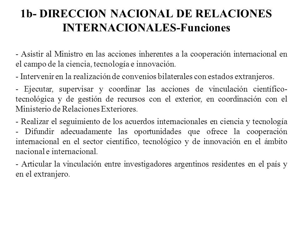 1b- DIRECCION NACIONAL DE RELACIONES INTERNACIONALES-Funciones