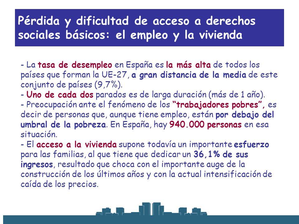 Pérdida y dificultad de acceso a derechos sociales básicos: el empleo y la vivienda
