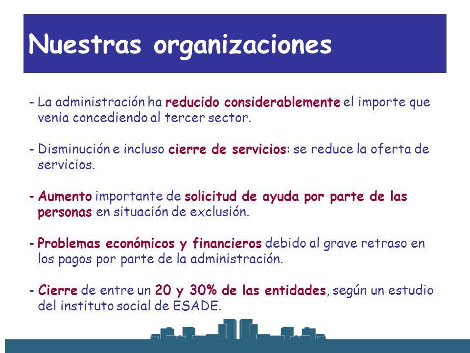 Nuestras organizaciones