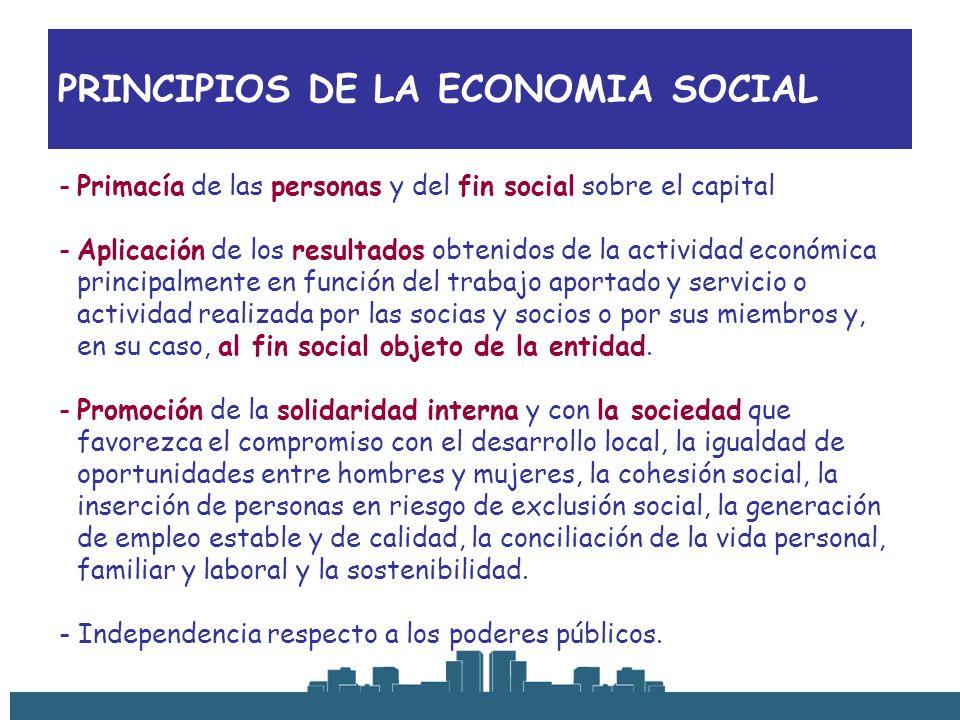 PRINCIPIOS DE LA ECONOMIA SOCIAL