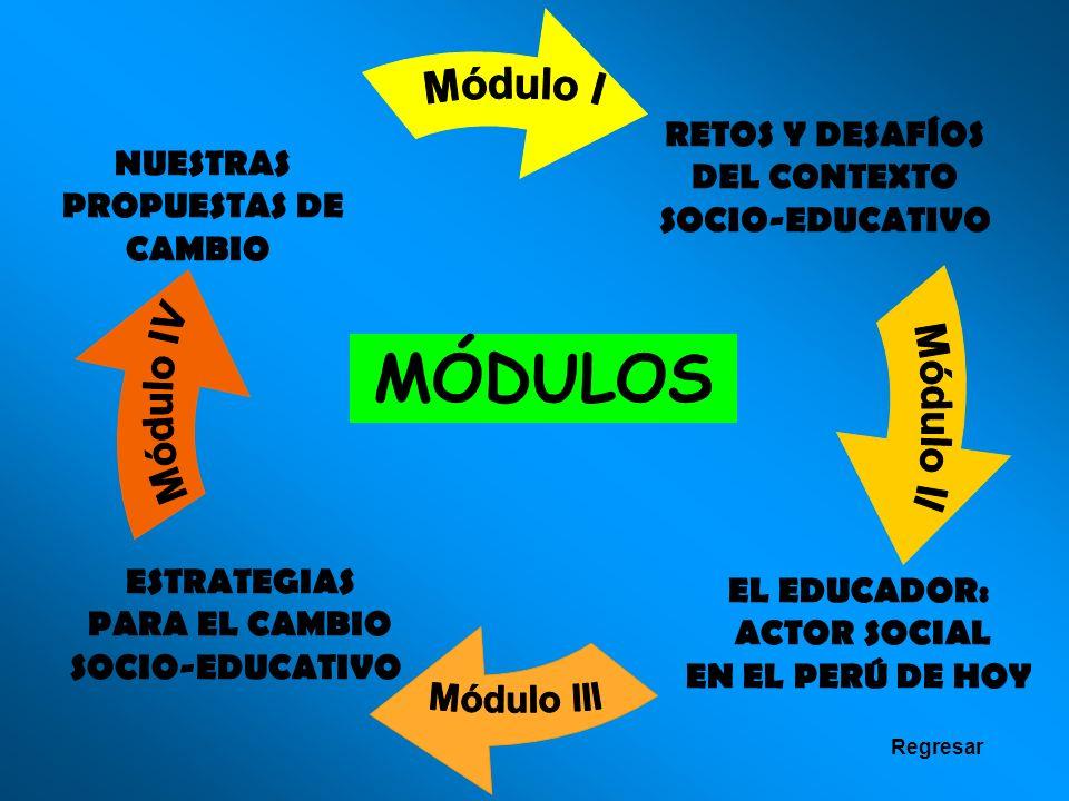 MÓDULOS Módulo I Módulo IV Módulo II Módulo III RETOS Y DESAFÍOS