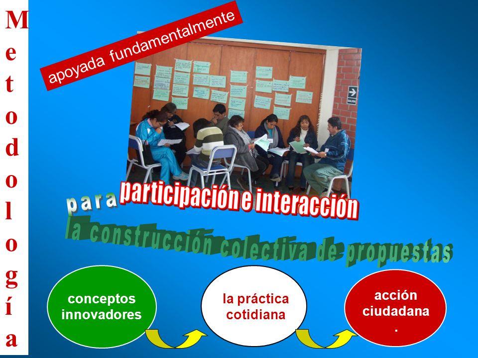 Metodología participación e interacción para
