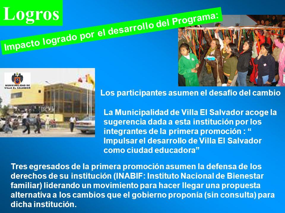 Logros Impacto logrado por el desarrollo del Programa: