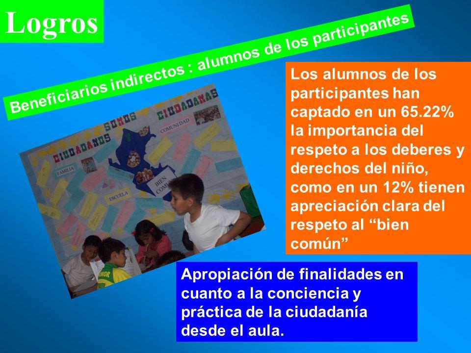 Logros Beneficiarios indirectos : alumnos de los participantes