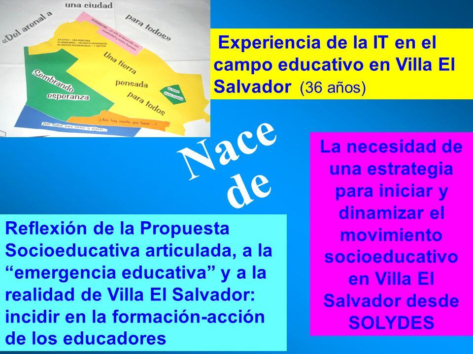 Nace de. Experiencia de la IT en el campo educativo en Villa El Salvador (36 años)