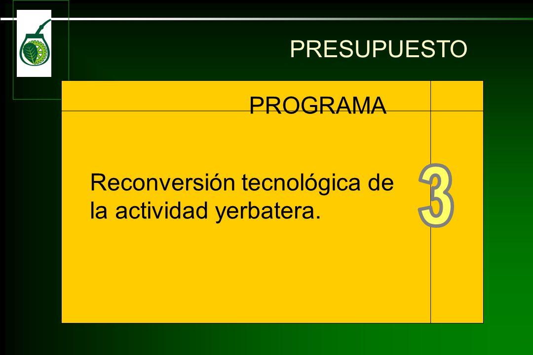 3 PRESUPUESTO Reconversión tecnológica de la actividad yerbatera.