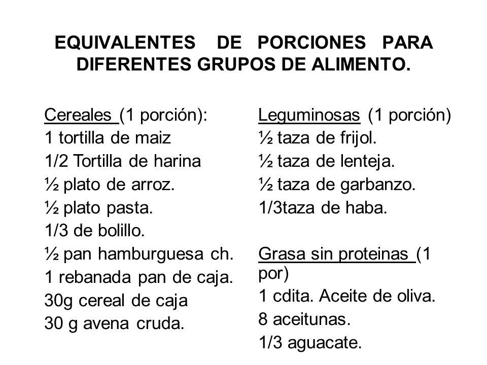EQUIVALENTES DE PORCIONES PARA DIFERENTES GRUPOS DE ALIMENTO.