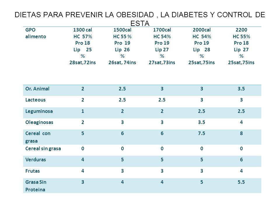 DIETAS PARA PREVENIR LA OBESIDAD , LA DIABETES Y CONTROL DE ESTA