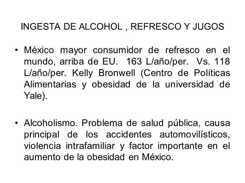 INGESTA DE ALCOHOL , REFRESCO Y JUGOS