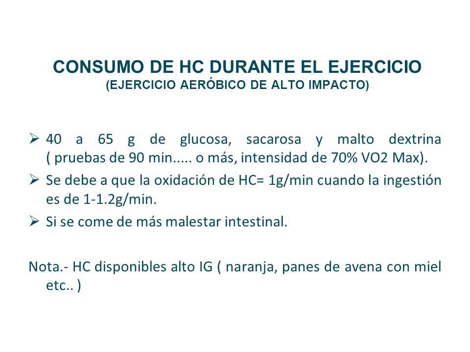 CONSUMO DE HC DURANTE EL EJERCICIO (EJERCICIO AERÓBICO DE ALTO IMPACTO)