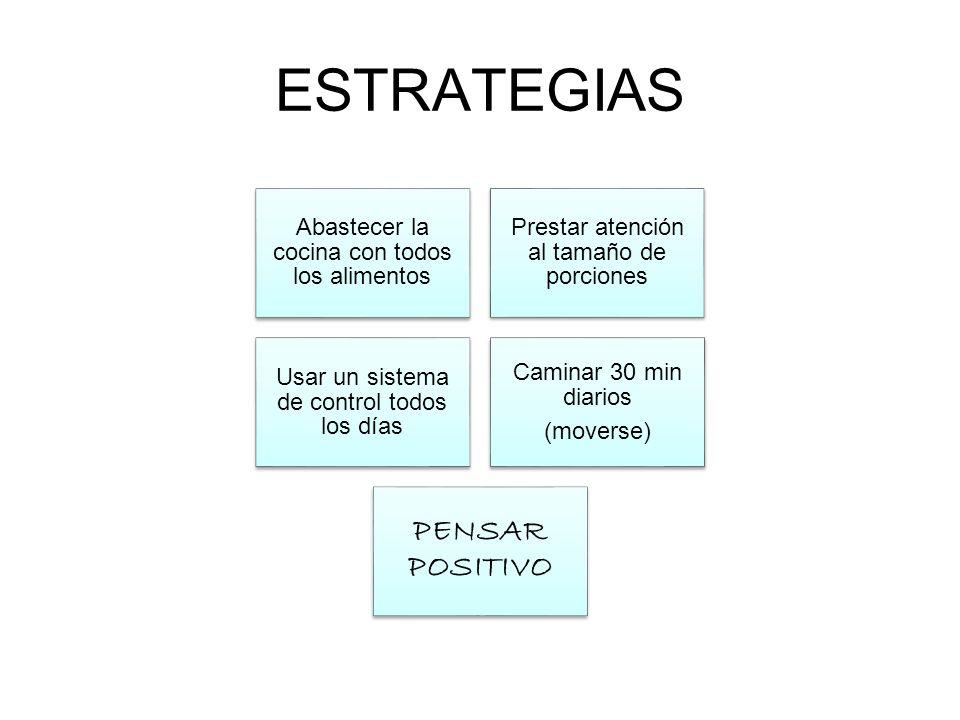 ESTRATEGIAS PENSAR POSITIVO