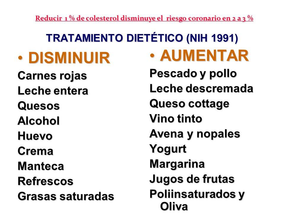 TRATAMIENTO DIETÉTICO (NIH 1991)