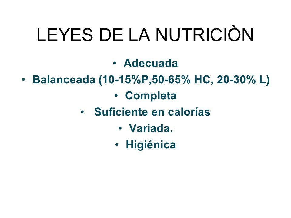 Balanceada (10-15%P,50-65% HC, 20-30% L) Suficiente en calorías