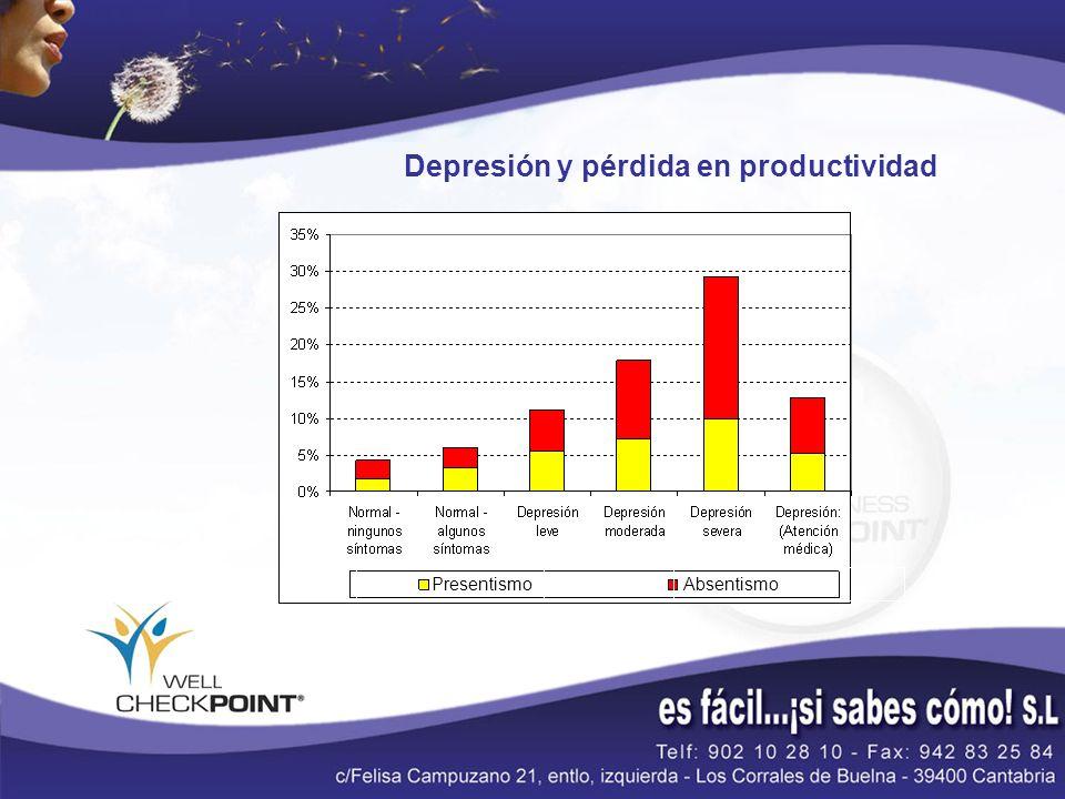 Depresión y pérdida en productividad