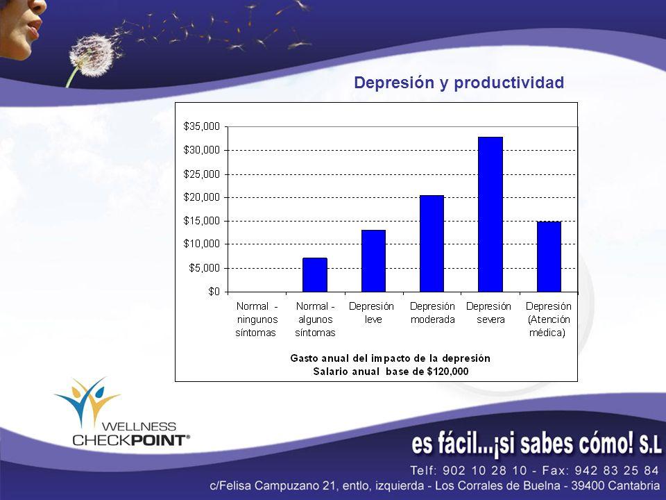 Depresión y productividad