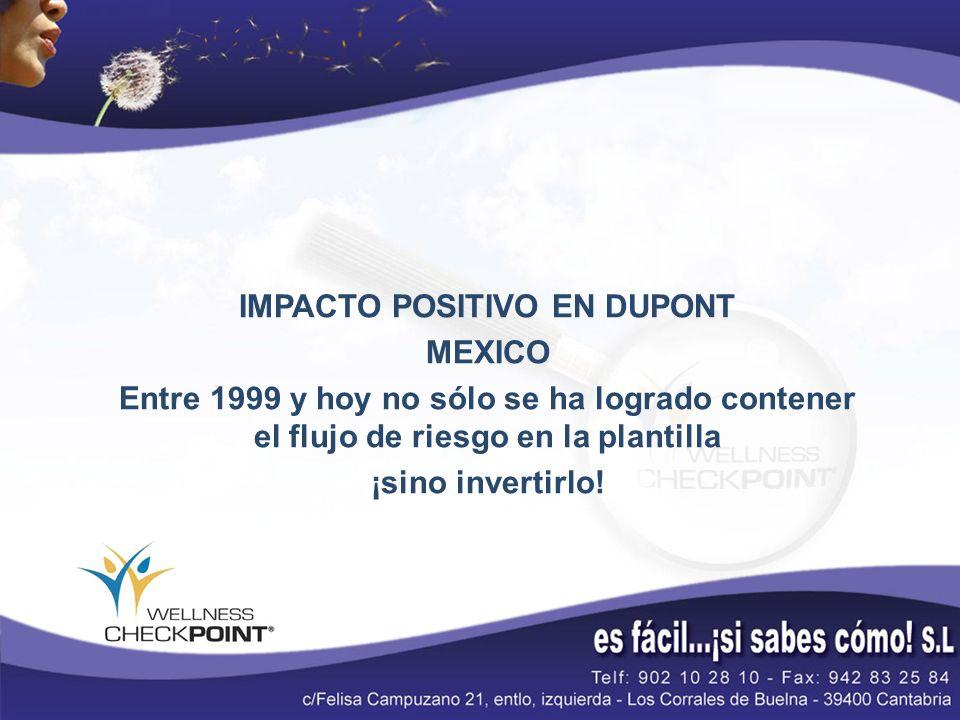 IMPACTO POSITIVO EN DUPONT