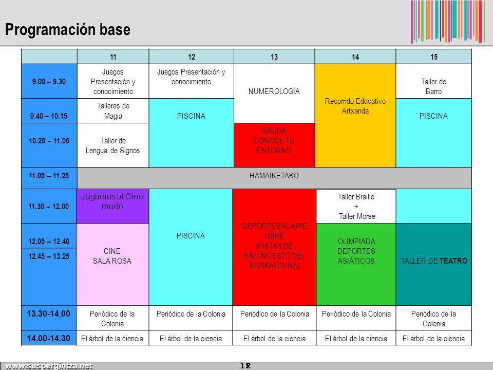 Programación base 11. 12. 13. 14. 15. 9.00 – 9.30. Juegos Presentación y conocimiento. NUMEROLOGÍA.