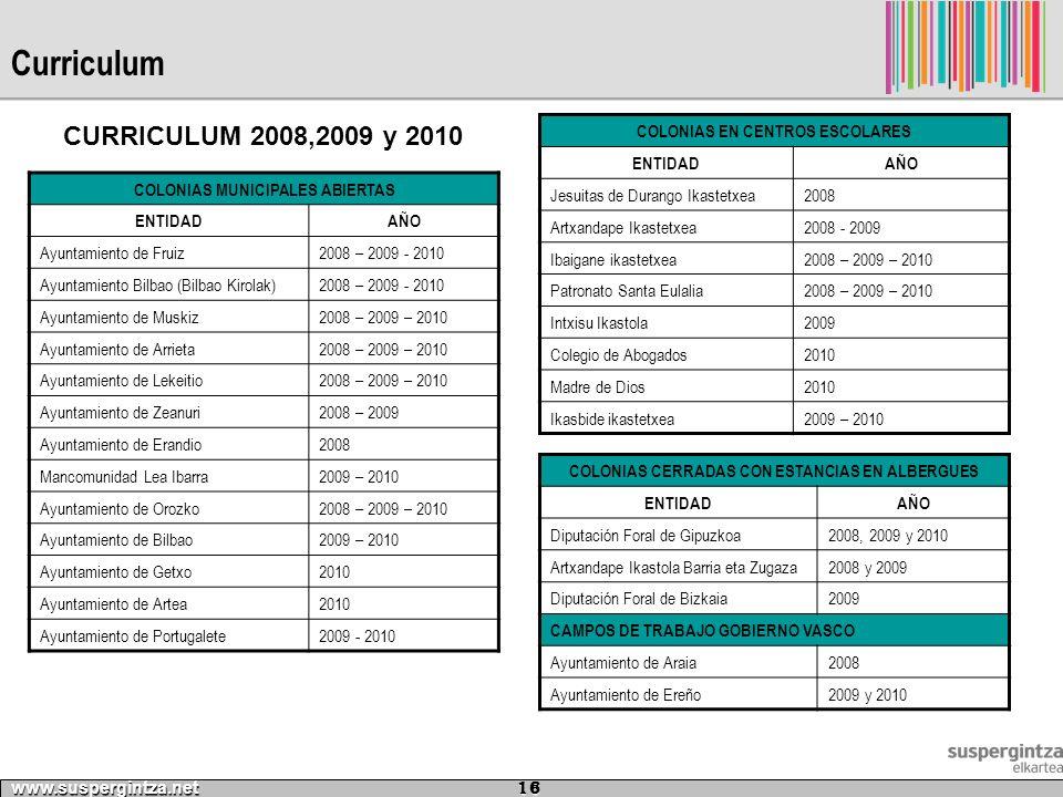 Curriculum CURRICULUM 2008,2009 y 2010 COLONIAS EN CENTROS ESCOLARES