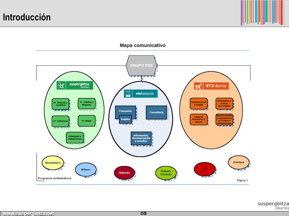 Introducción www.suspergintza.net 03