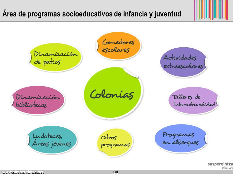 Área de programas socioeducativos de infancia y juventud