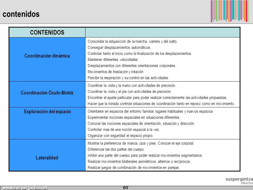 contenidos CONTENIDOS Coordinación dinámica Coordinación Óculo-Motriz
