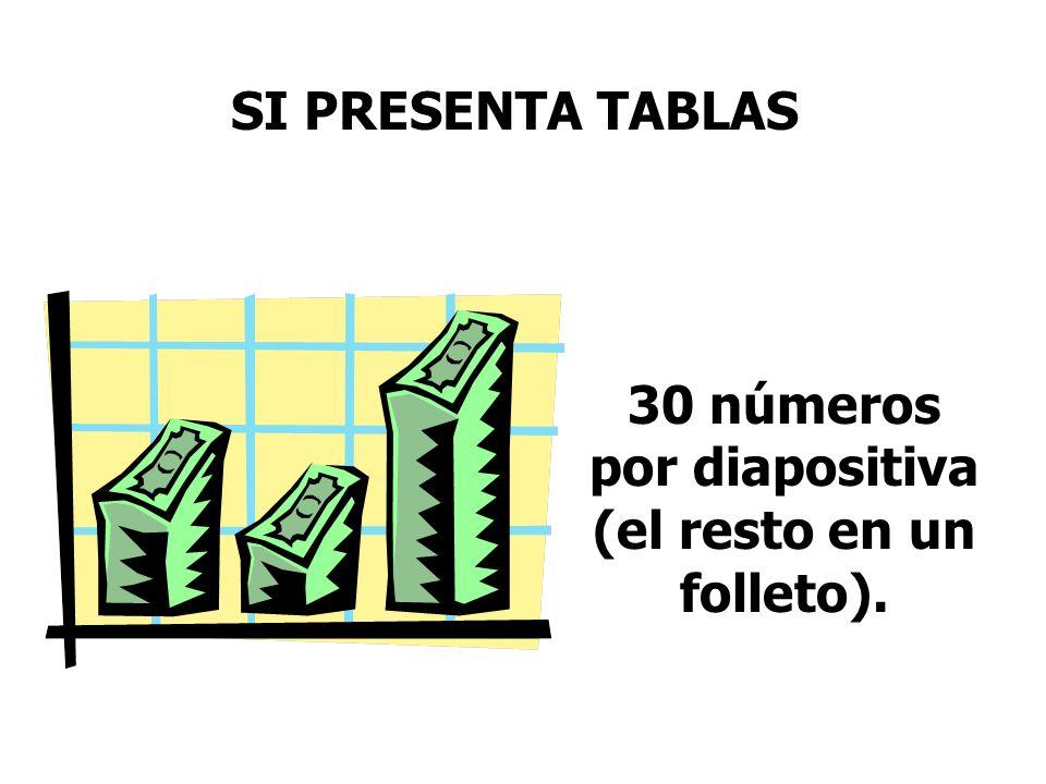 30 números por diapositiva (el resto en un folleto).